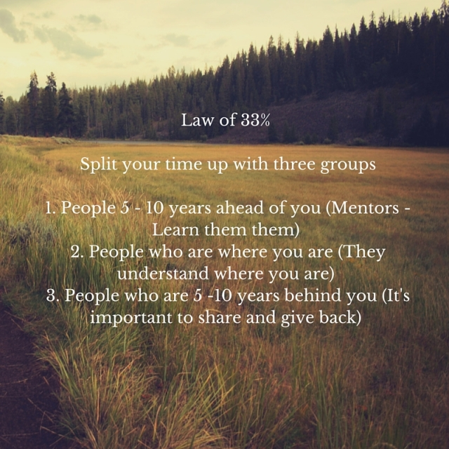 Law of 33% Split your time up with three groups